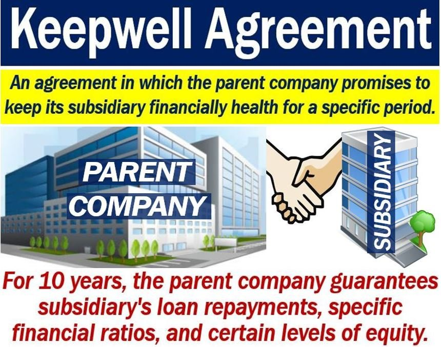 Keepwell Agreement