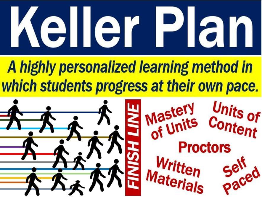 Keller Plan