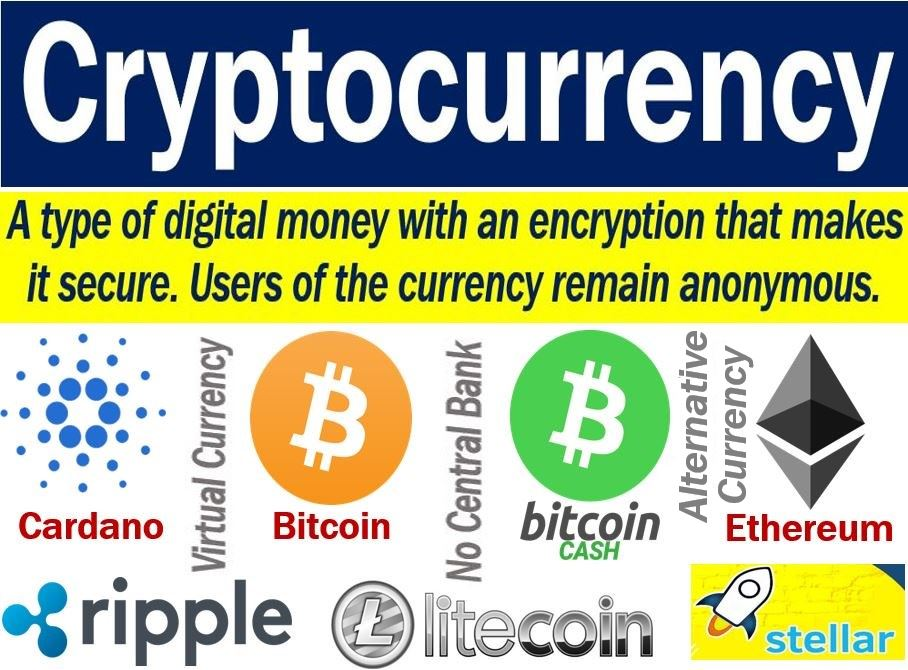 types of cryptocurrency mining