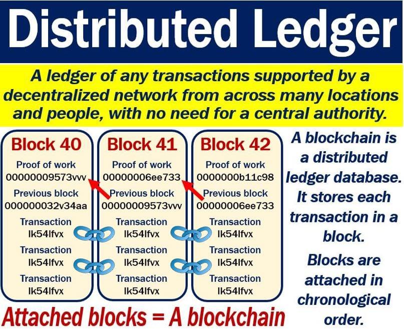 Distributed Ledger