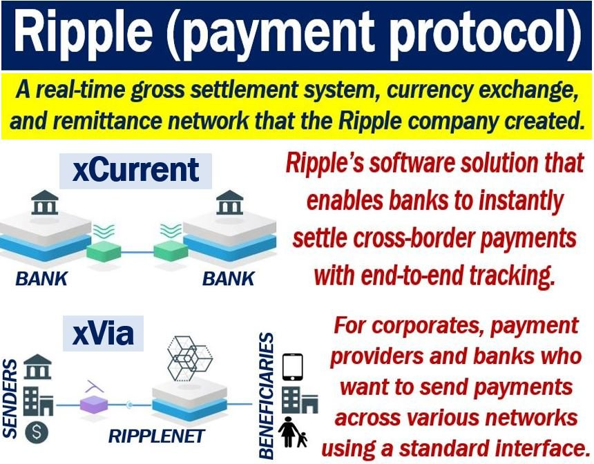 Ripple payment protocol