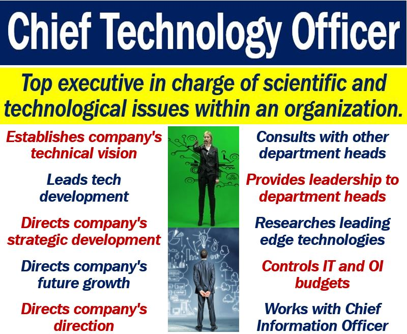 CTO - Chief Technology Officer