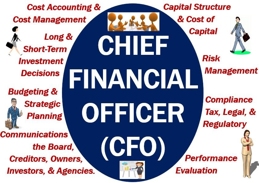 CFO - Chief financial officer