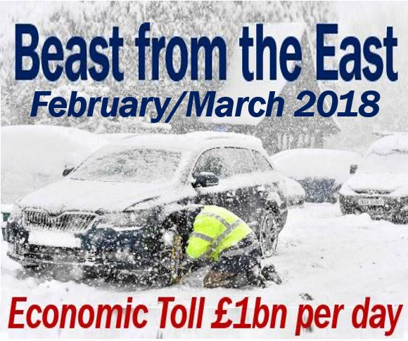Freezing weather - Beast from the East economic toll