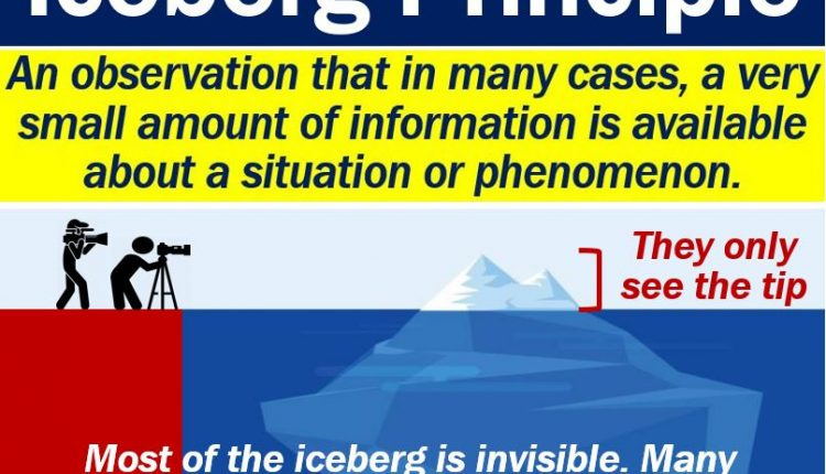 Iceberg Principle