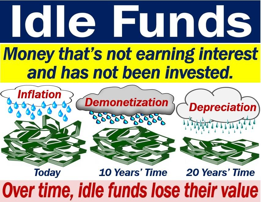 Idle Funds