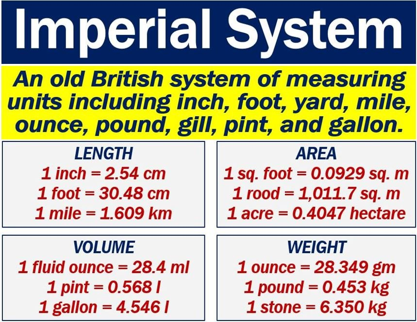 Imperial System