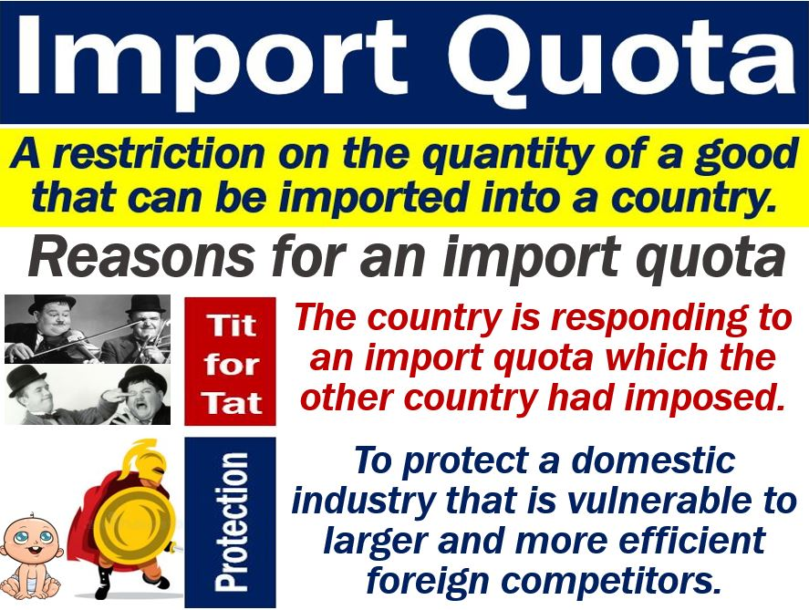 import quotas and tariffs Imports from vietnam were $203 billion, up 159 percent  quantitative  restrictions and import licenses: vietnam has tariff-rate quota regimes for salt,  tobacco.