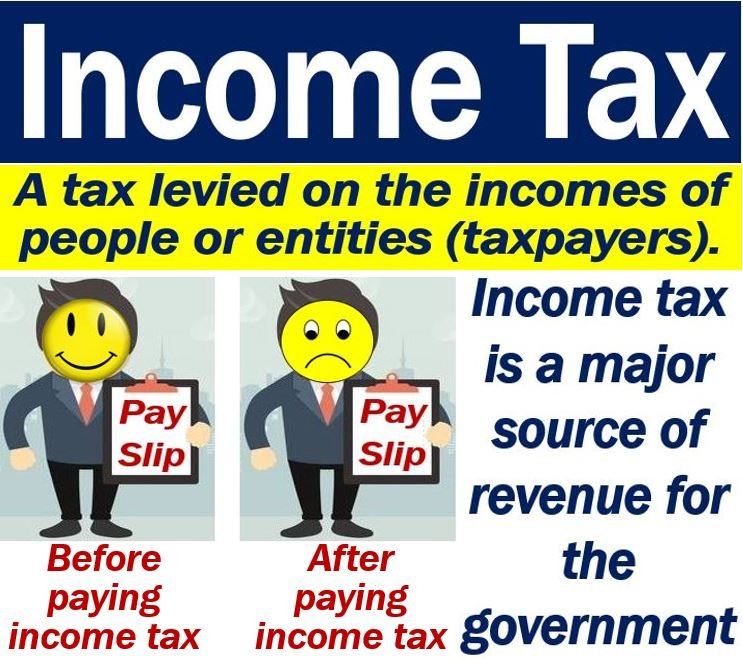 Income tax - definition and examples - Market Business News