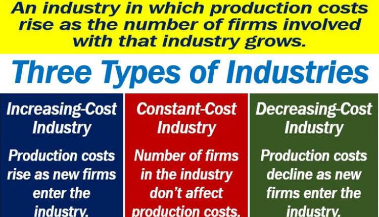 Increasing-cost industry