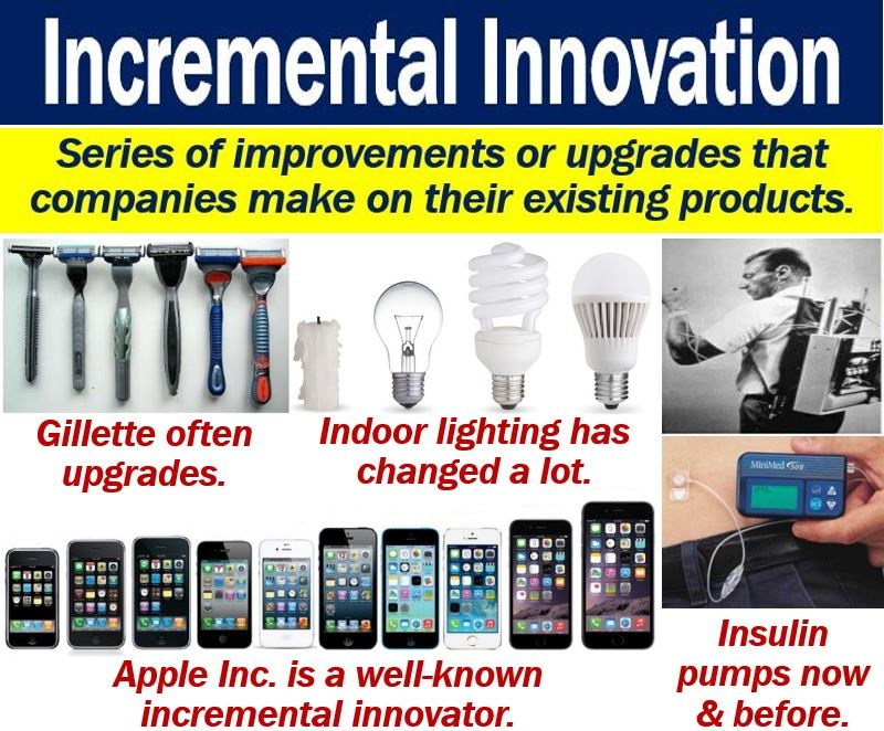 Incremental Innovation