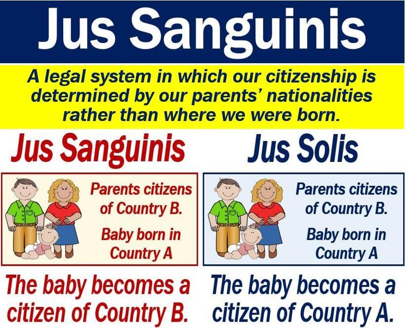 Jus Sanguinis