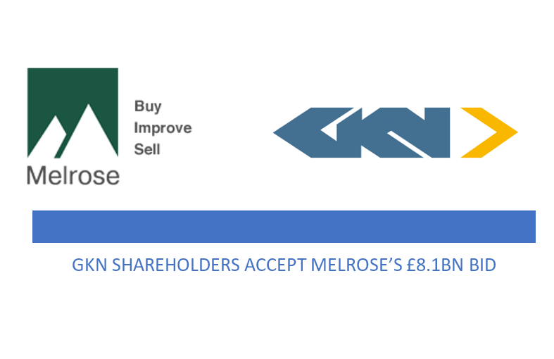 GKN Loses Fight Against Melrose's $11 Billion Hostile Offer