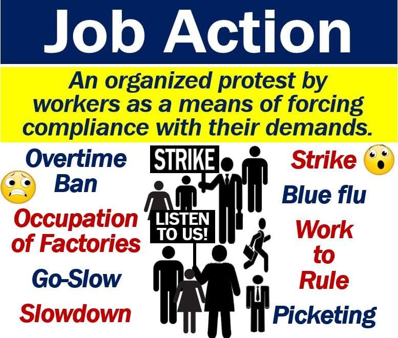 Job Action