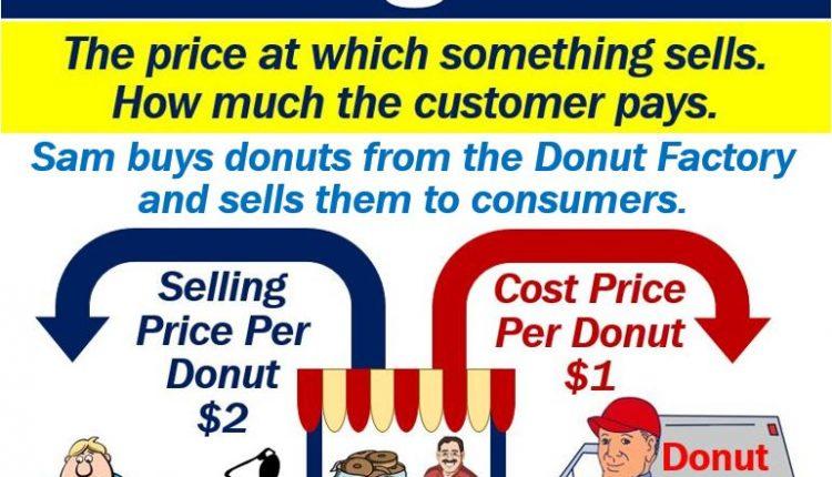 Selling price