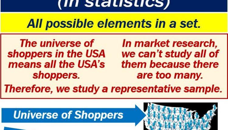 The universe in statistics