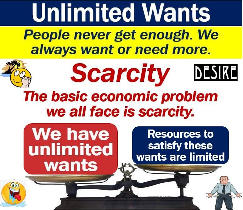 Unlimited wants