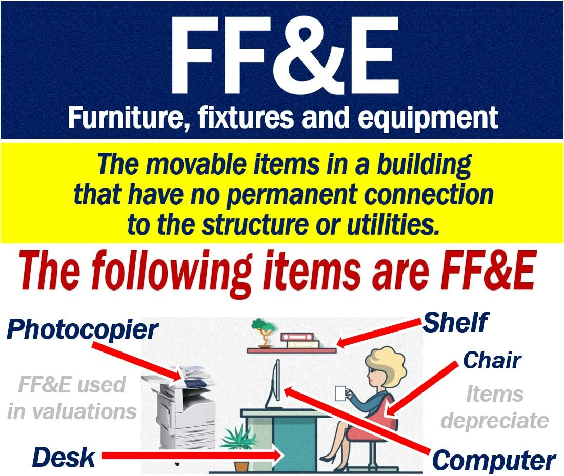 What Is Furniture, Fixtures And Equipment (FF&E