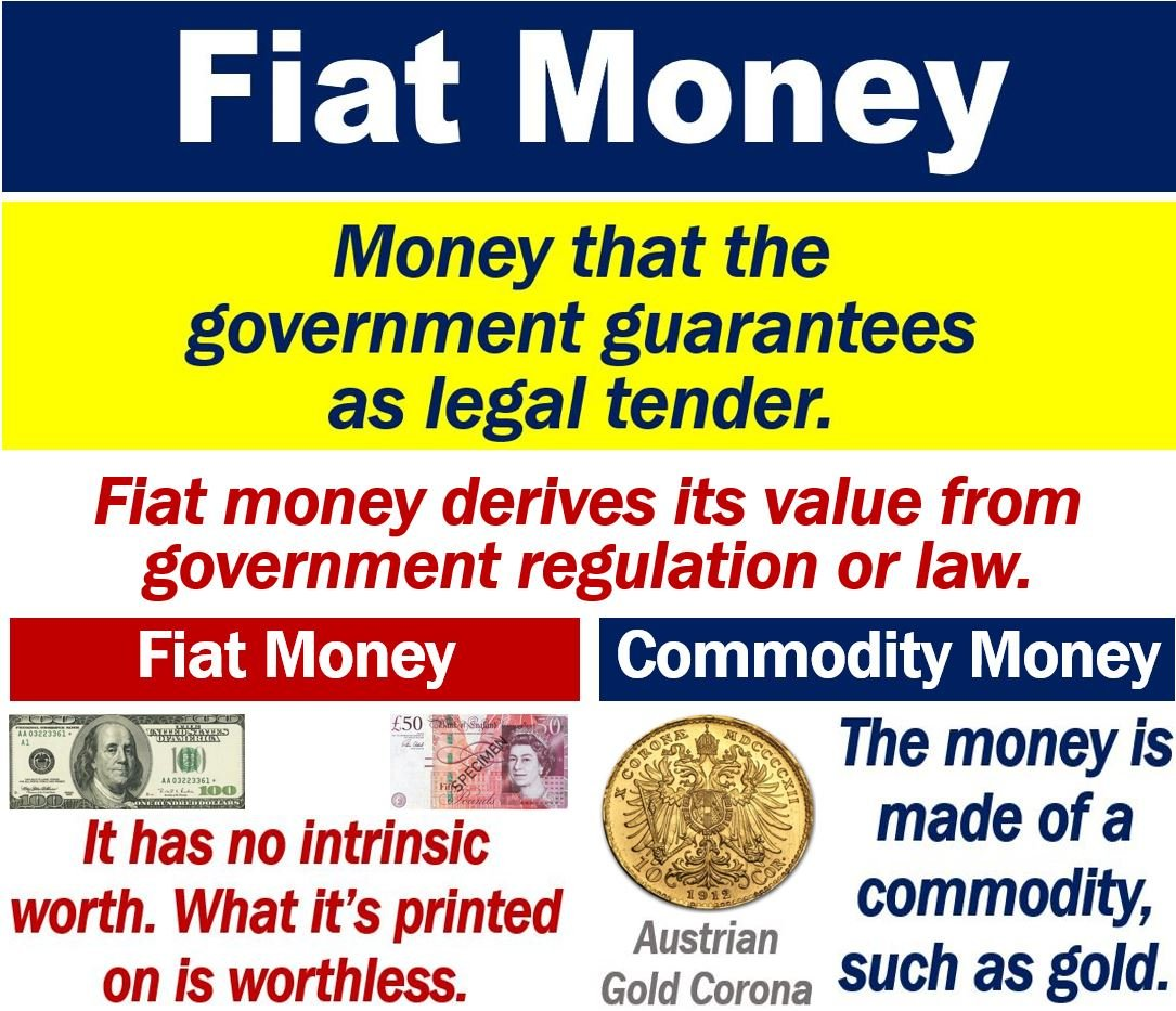 meaning definition fiat latin watch youtube