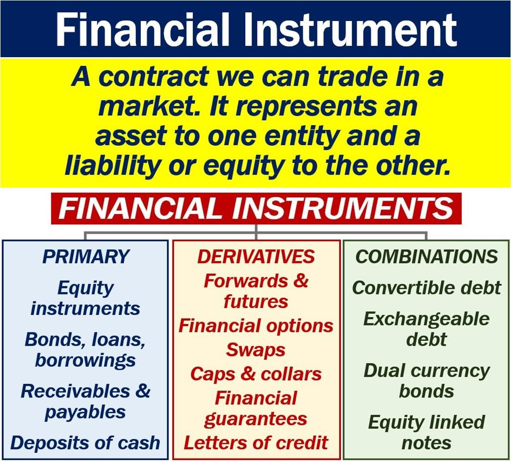 what is a financial instrument definition
