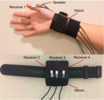 ring-wristband FingerPing