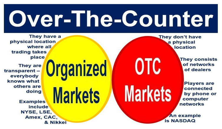 Otc trading meaning