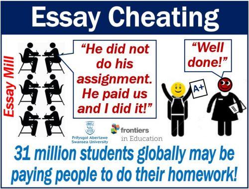 Dissertation cheating