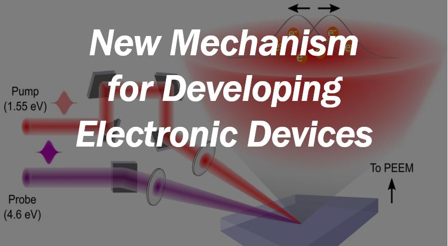 latest electronic devices in market new mechanism for developing electronic devices market 22076