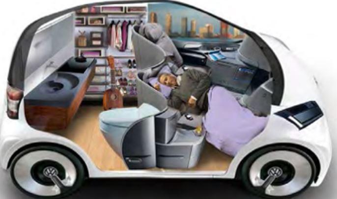 Autonomous vehicles - urban tourism