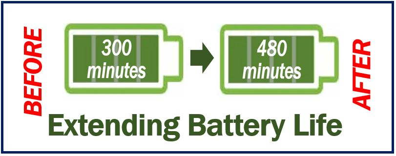 Battery life thumbnail