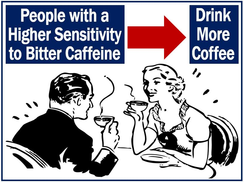 Bitterness in taste of coffee article