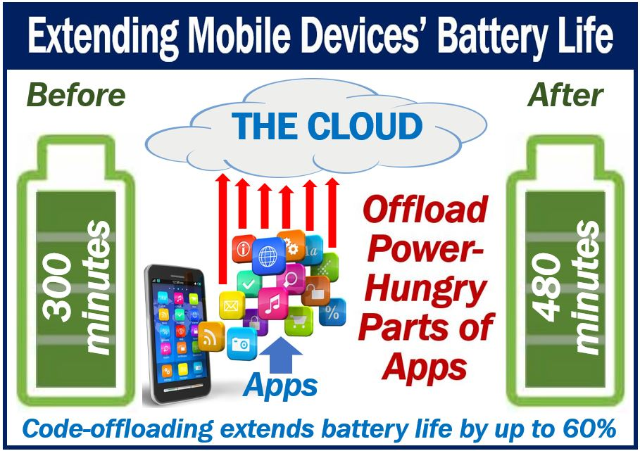 Extending battery life of mobile devices