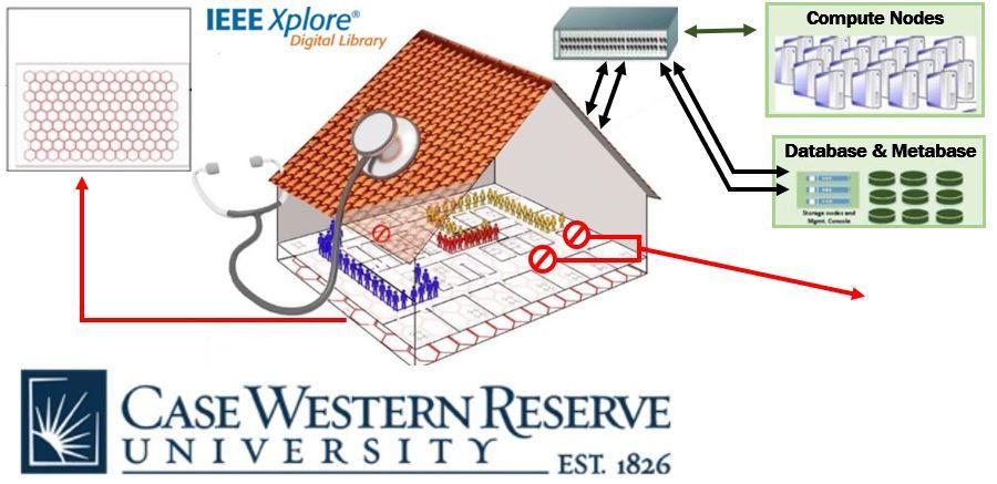 Future Smart Homes Image thumbnail