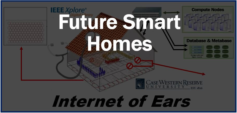 Future Smart Homes thumbnail