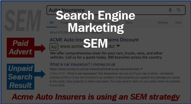 Search engine marketing SEM thumbnail
