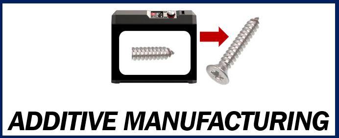 Additive Manufacturing thumbnail