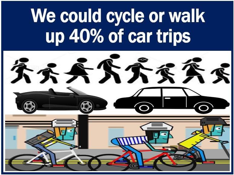 Driving cycling and walking