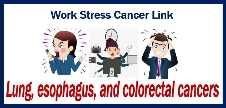 Work Stress Cancer Link - Thumbnail