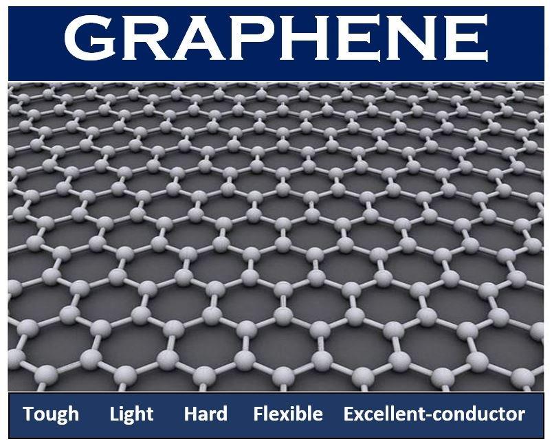 1 Graphene