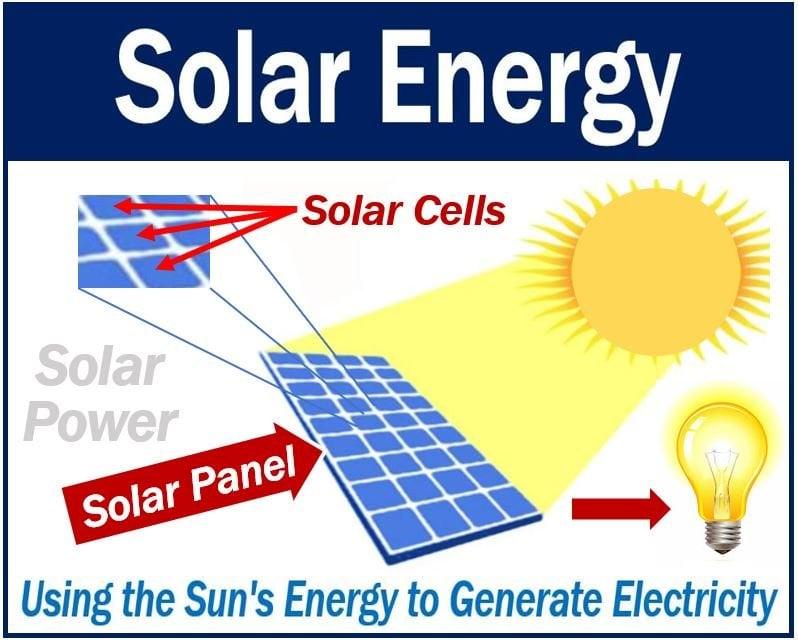 Solar Panel - Solar Energy