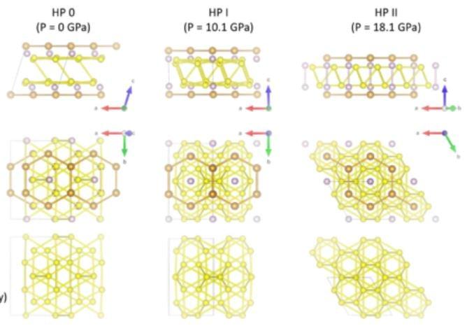 Magnetic Graphene article - thumbnail