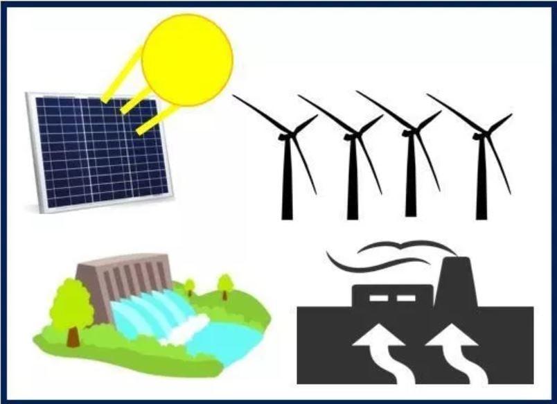 Renewable energy growth article - thumbnail