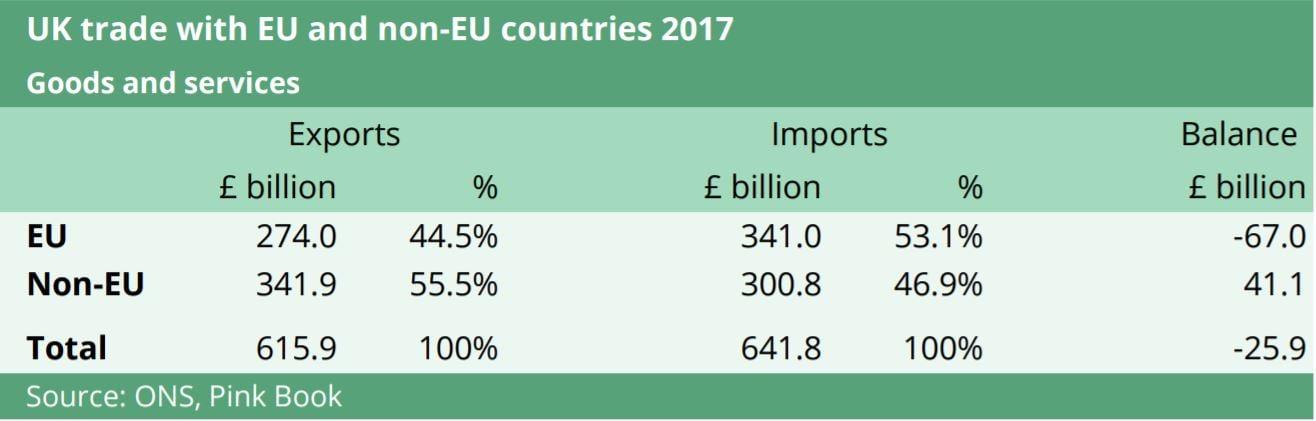 UK international trade deals article - image 1