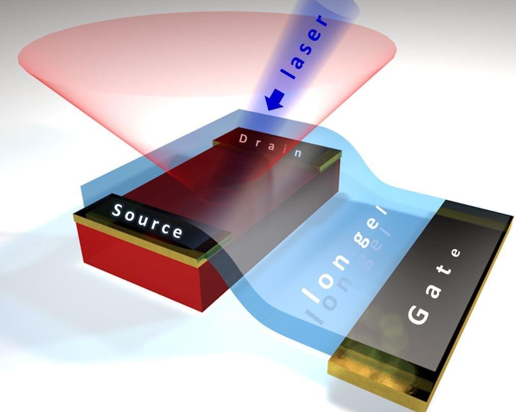 Exotic crystal semiconductors - image 1
