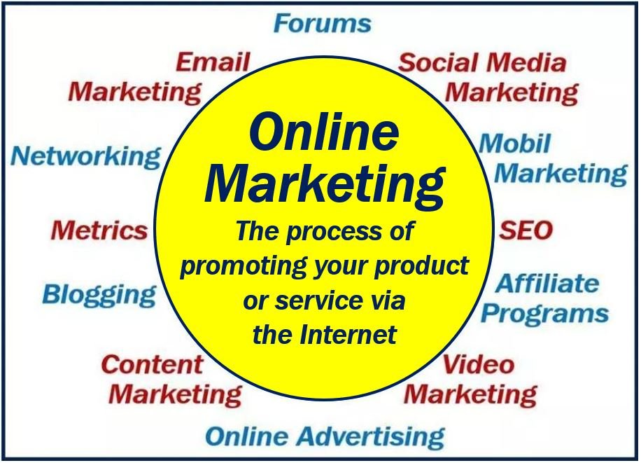 What is online marketing? Definition and examples