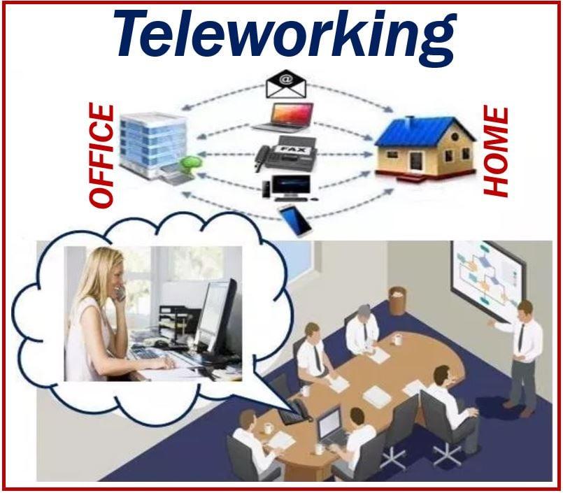 Teleworking image 1122222