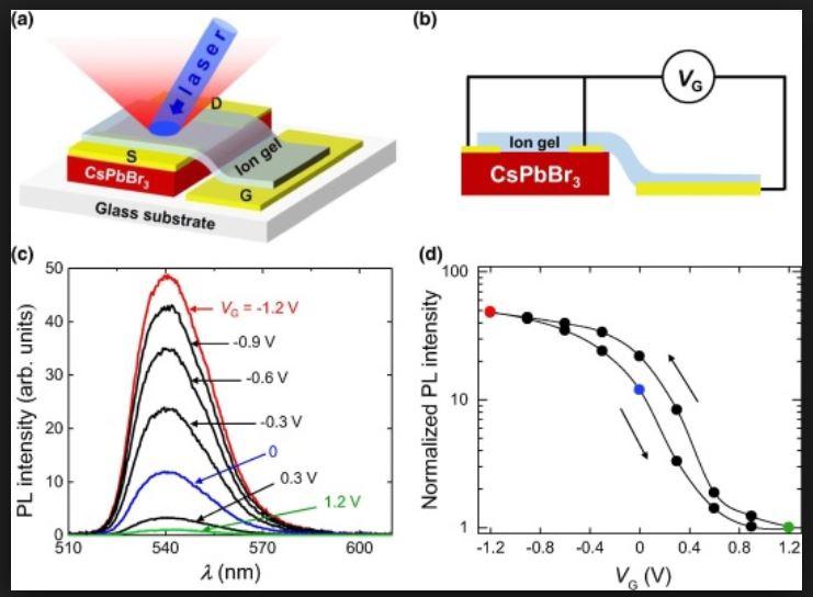 Exotic crystal semiconductors - thumbnail