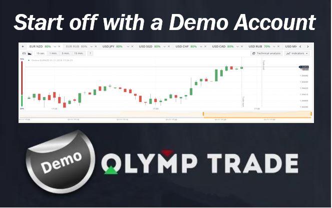Free binary options trading account