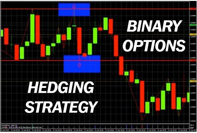 Binary Options Strategy - All Trading Strategies Reviewed