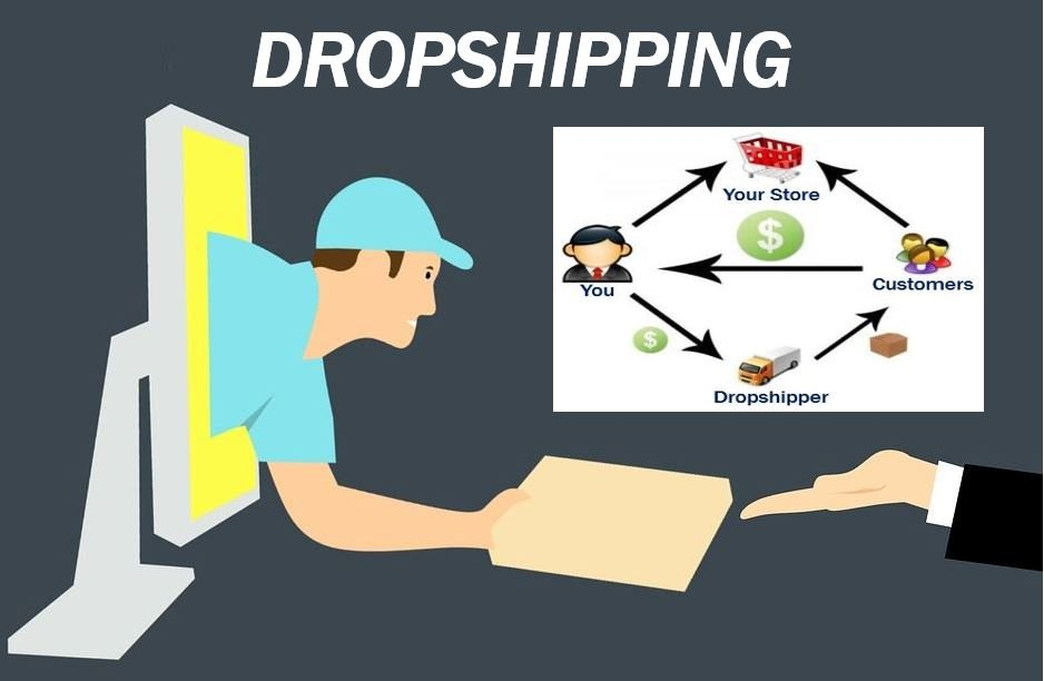 What is dropshipping? Definition and examples – Market Business News